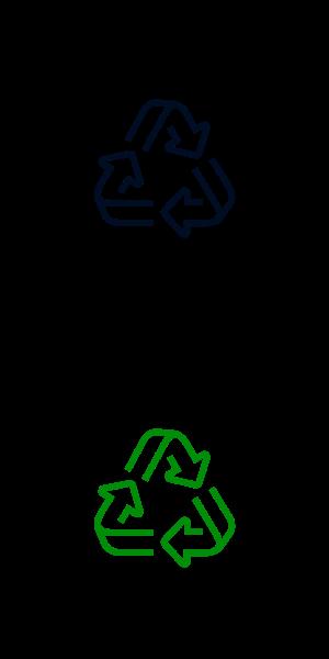 Recycling & Environmental Care